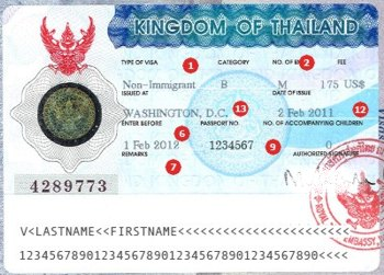 Сколько можно жить в тайланде без визы