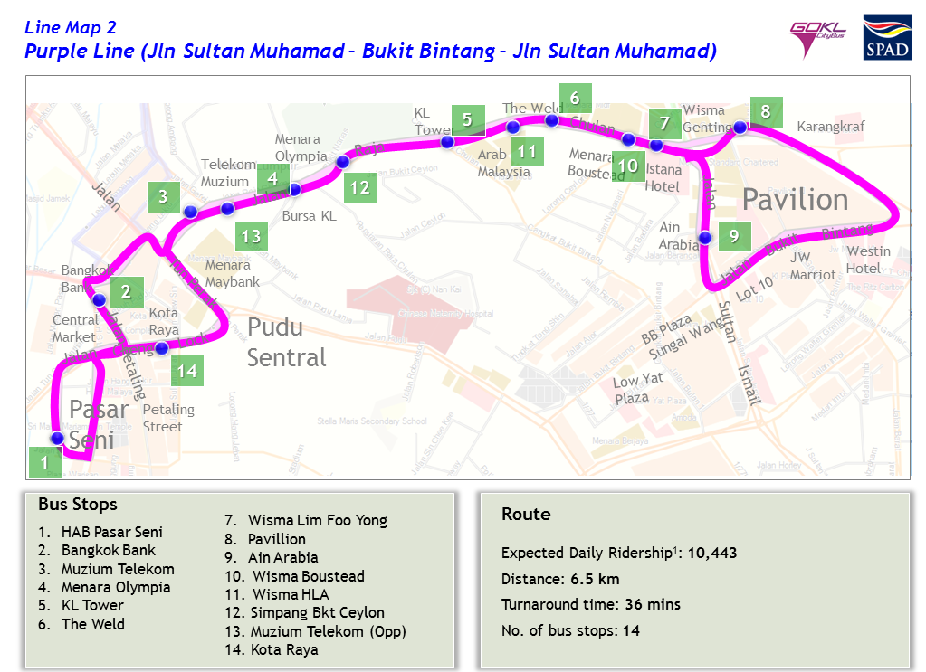 System of free buses GO KL CityBus in Kuala Lumpur