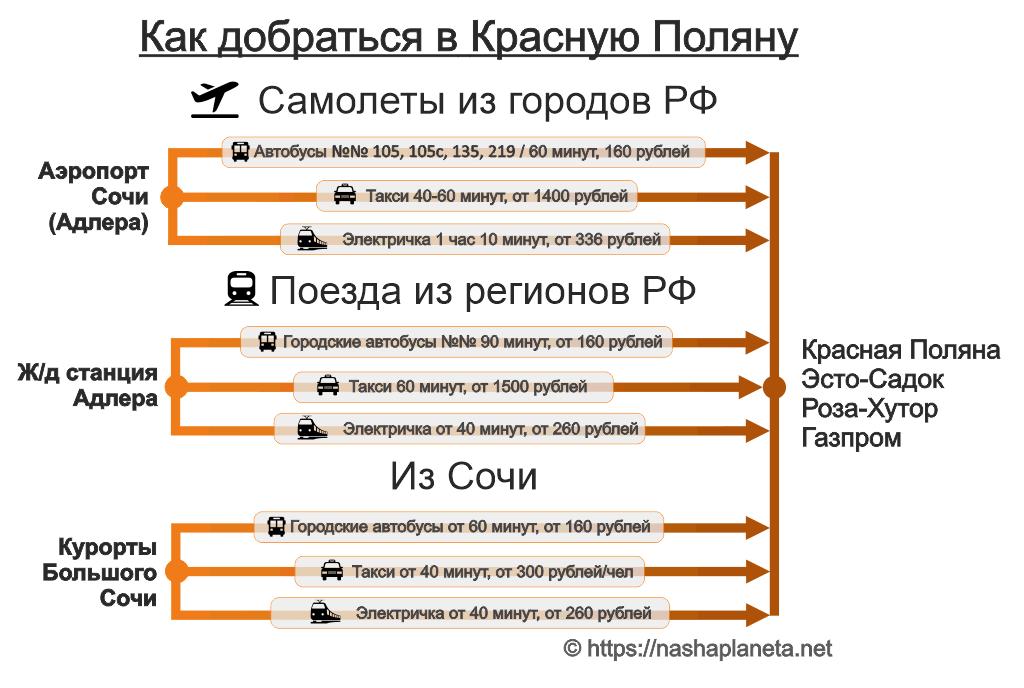 Иллюстрация с сайта https://nashaplaneta.net/